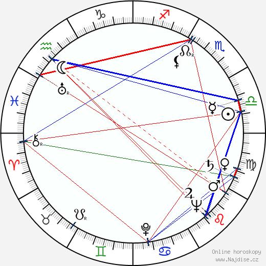 Bill Tabbert wikipedie wiki 2017, 2018 horoskop