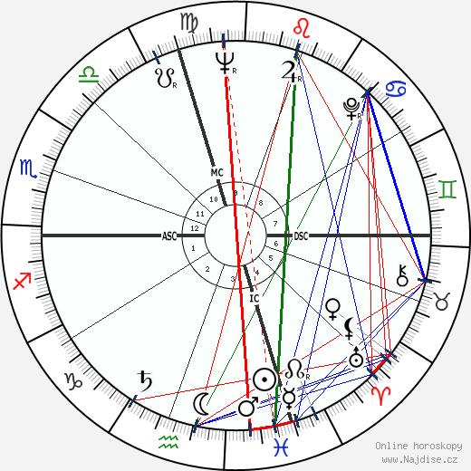 Bill Takas wikipedie wiki 2018, 2019 horoskop