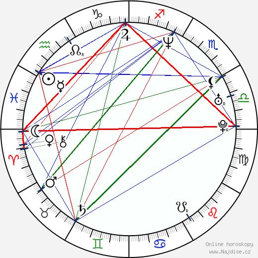 Billie Joe Armstrong wikipedie wiki 2019, 2020 horoskop