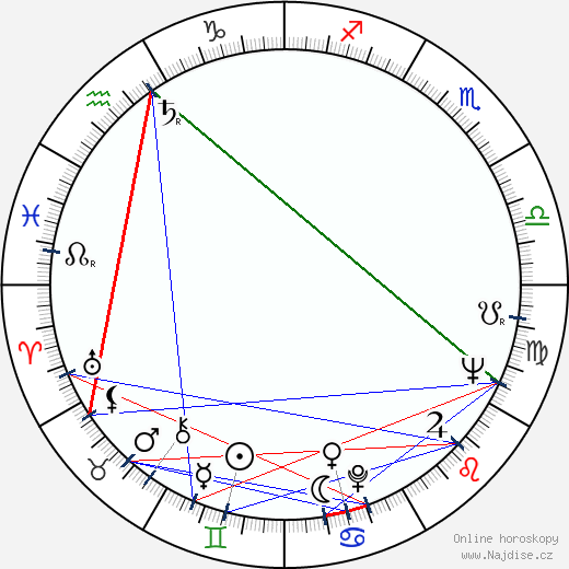 Billie Whitelaw wikipedie wiki 2019, 2020 horoskop