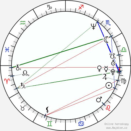 Billy Boyd wikipedie wiki 2018, 2019 horoskop