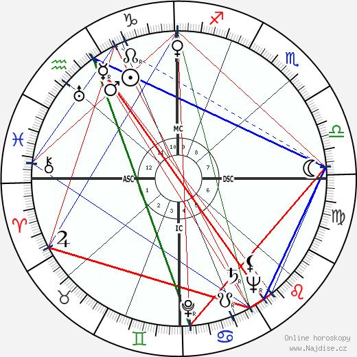 Billy Butterfield wikipedie wiki 2017, 2018 horoskop