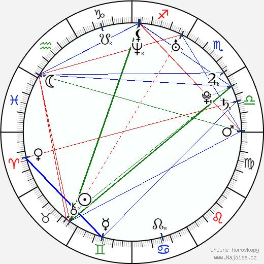 Billy Crawford wikipedie wiki 2018, 2019 horoskop
