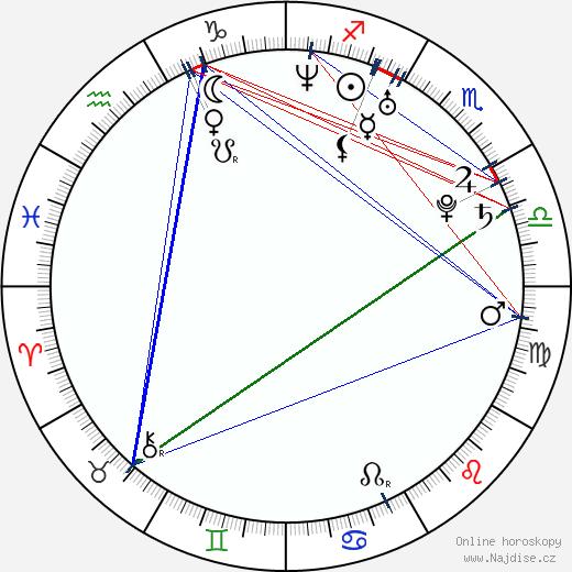 Billy Lush wikipedie wiki 2020, 2021 horoskop
