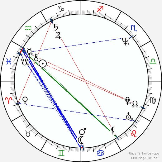 Billy Maddox wikipedie wiki 2019, 2020 horoskop