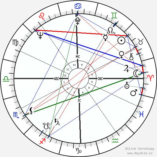 Billy Martin wikipedie wiki 2018, 2019 horoskop