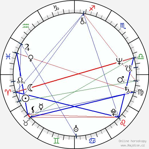 Billy West wikipedie wiki 2018, 2019 horoskop