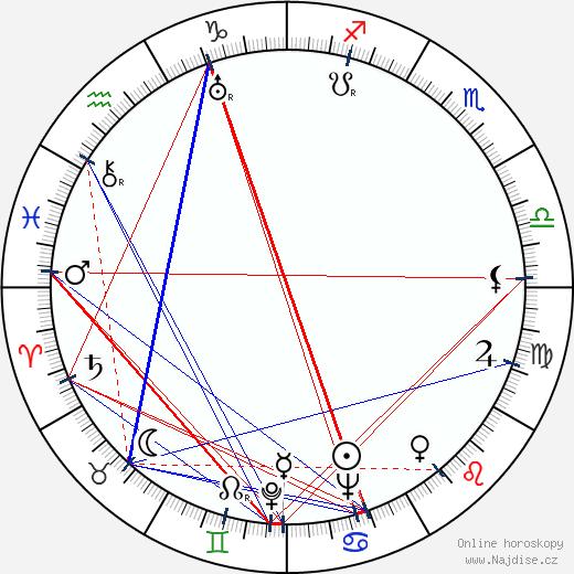 Bimal Roy wikipedie wiki 2018, 2019 horoskop