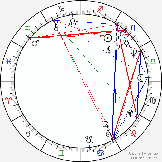 Bin Šimada wikipedie wiki 2018, 2019 horoskop