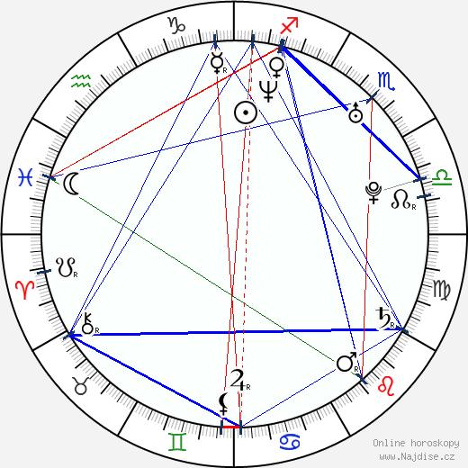 Bingyan Yan wikipedie wiki 2017, 2018 horoskop