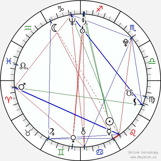 Binshu Xu wikipedie wiki 2019, 2020 horoskop
