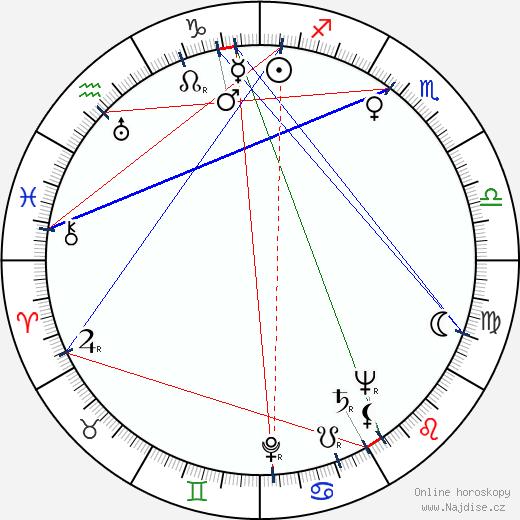 Birgitta Valberg wikipedie wiki 2019, 2020 horoskop