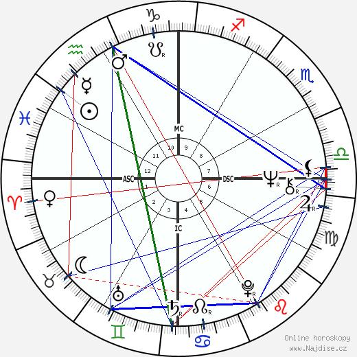 Bispo Edir Macedo wikipedie wiki 2018, 2019 horoskop
