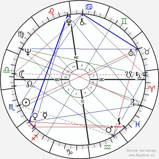 Björn Engholm wikipedie wiki 2020, 2021 horoskop