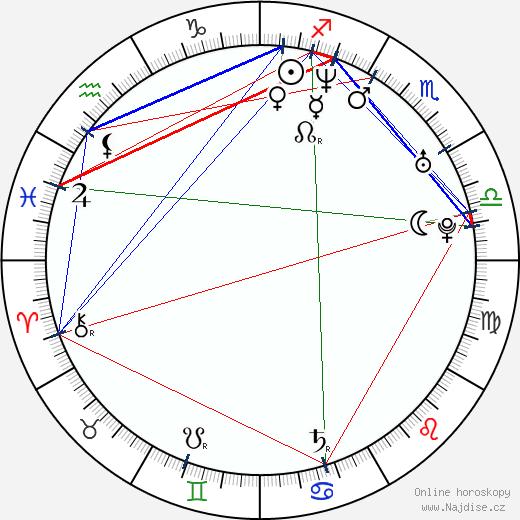 Björn Hlynur Haraldsson wikipedie wiki 2019, 2020 horoskop