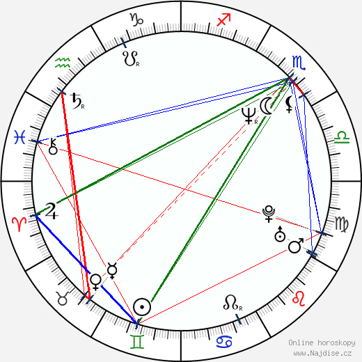 Björn Kjellman wikipedie wiki 2020, 2021 horoskop
