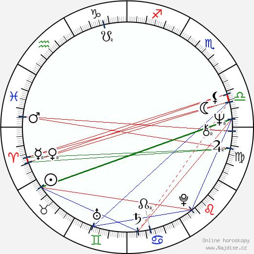 Björn Ulvaeus wikipedie wiki 2018, 2019 horoskop