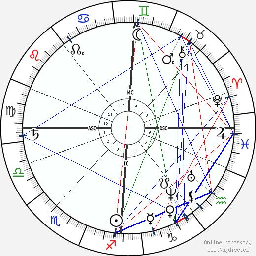 Bjørnstjerne Bjørnson wikipedie wiki 2018, 2019 horoskop