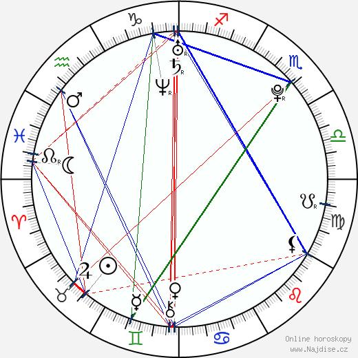 Blac Chyna wikipedie wiki 2020, 2021 horoskop