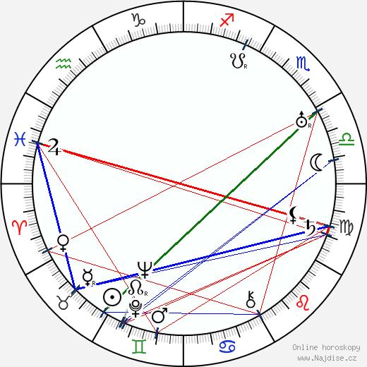 Black Jack Bouvier wikipedie wiki 2017, 2018 horoskop