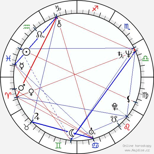 Blacky Ko Sau-Leung wikipedie wiki 2018, 2019 horoskop