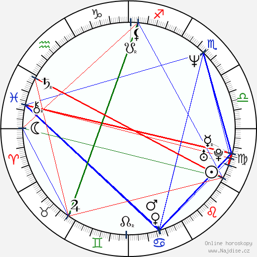 Blair Underwood wikipedie wiki 2018, 2019 horoskop