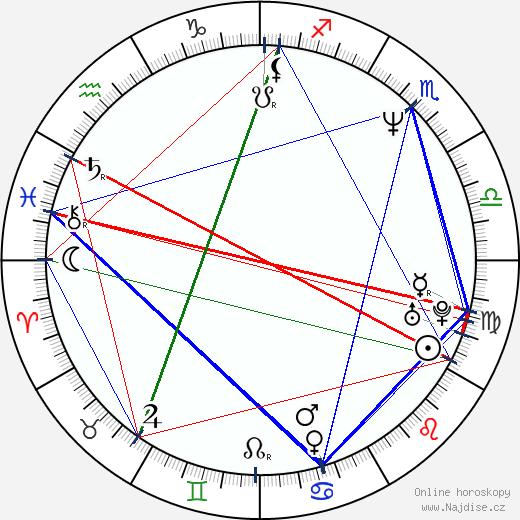 Blair Underwood wikipedie wiki 2020, 2021 horoskop