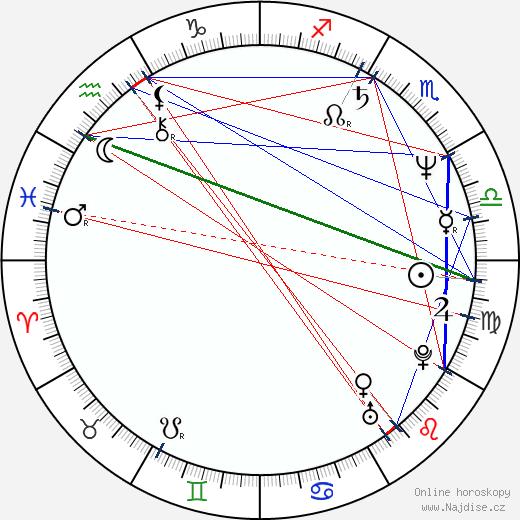 Bo Brinkman wikipedie wiki 2017, 2018 horoskop