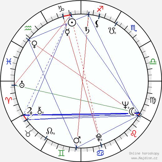 Bo Diddley wikipedie wiki 2019, 2020 horoskop