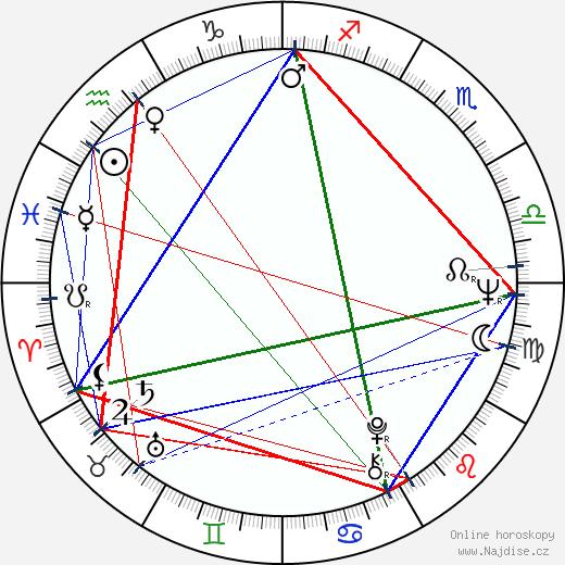 Bo Svenson wikipedie wiki 2018, 2019 horoskop