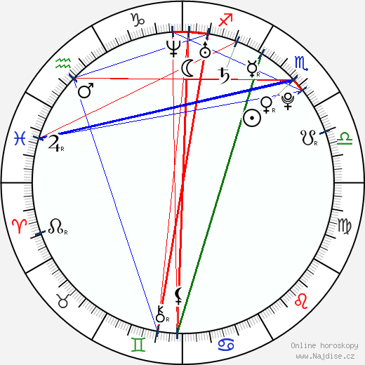Boa Kwon wikipedie wiki 2018, 2019 horoskop