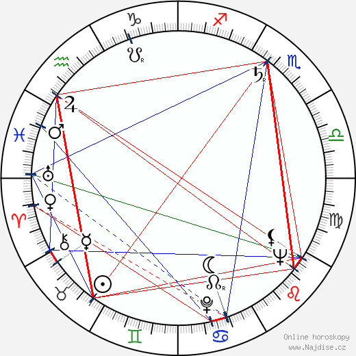 Bob Calinescu wikipedie wiki 2018, 2019 horoskop