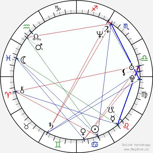 Bob Cesca wikipedie wiki 2018, 2019 horoskop
