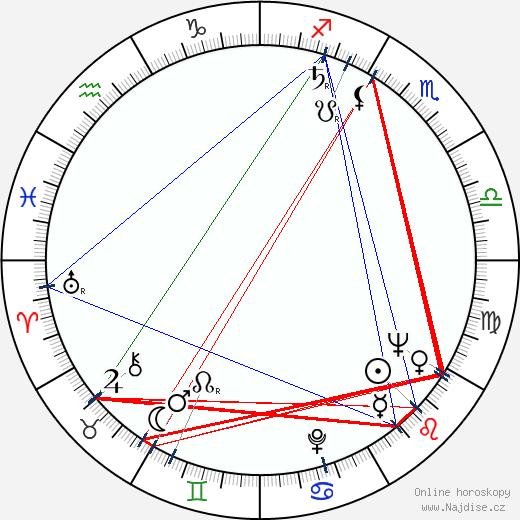 Bob Cousy wikipedie wiki 2019, 2020 horoskop