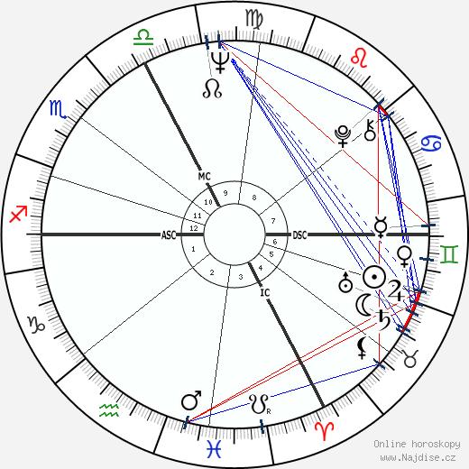 Bob Dylan wikipedie wiki 2019, 2020 horoskop