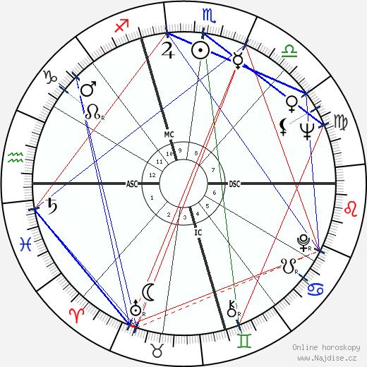 Bob Gibson wikipedie wiki 2019, 2020 horoskop