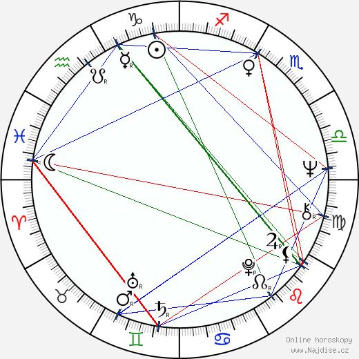 Bob Minor wikipedie wiki 2019, 2020 horoskop