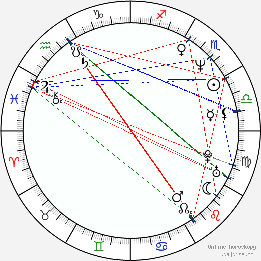 Bob Odenkirk wikipedie wiki 2018, 2019 horoskop