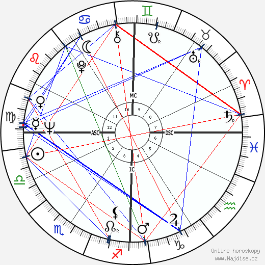 Bob Schul wikipedie wiki 2019, 2020 horoskop