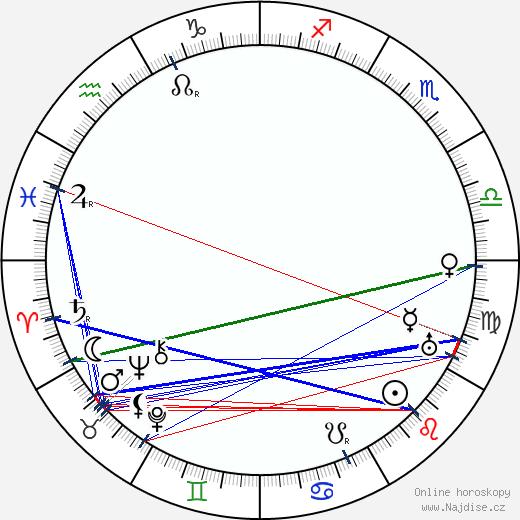 Bob Smith wikipedie wiki 2020, 2021 horoskop