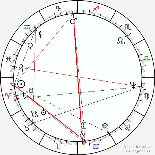 Bob Zamboni wikipedie wiki 2019, 2020 horoskop