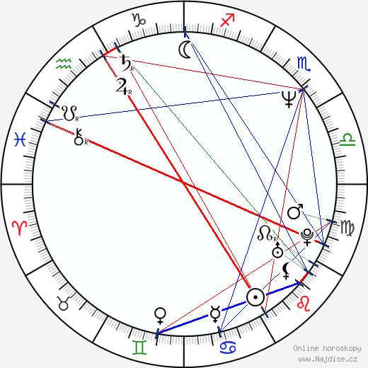 Bobbie Eakes wikipedie wiki 2017, 2018 horoskop