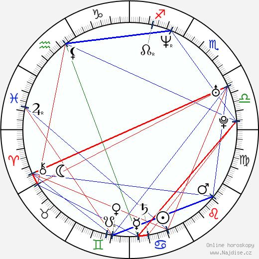 Bobbie Peers wikipedie wiki 2017, 2018 horoskop