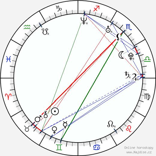 Bobby Barry wikipedie wiki 2017, 2018 horoskop