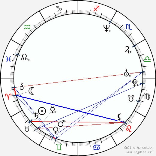Bobby Cannavale wikipedie wiki 2020, 2021 horoskop