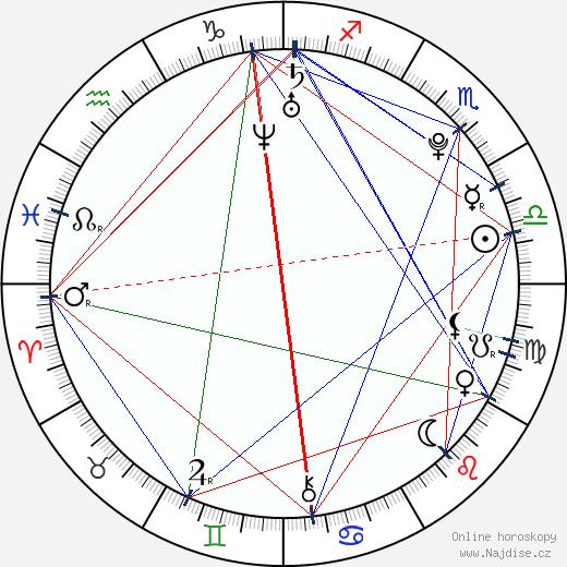 Bobby Edner wikipedie wiki 2020, 2021 horoskop