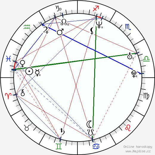 Bobby Jackson wikipedie wiki 2018, 2019 horoskop
