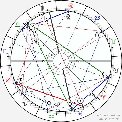 Bobby McFerrin wikipedie wiki 2018, 2019 horoskop