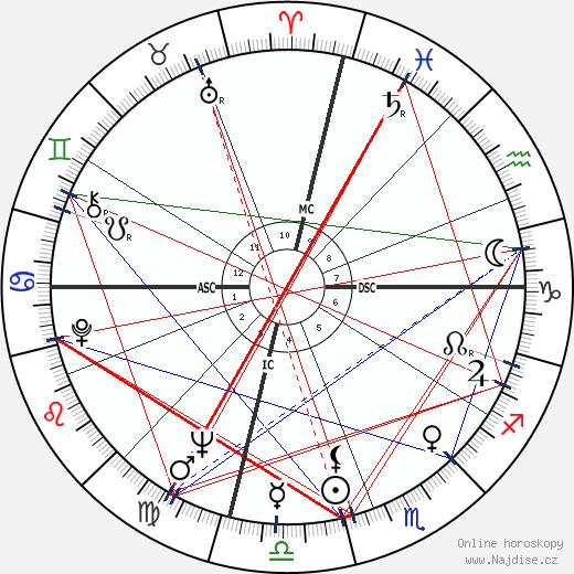 Bobby Seale wikipedie wiki 2018, 2019 horoskop