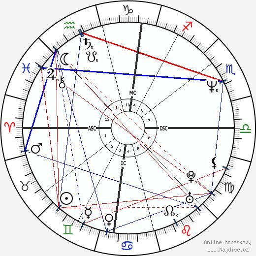 Bobcat Goldthwait wikipedie wiki 2018, 2019 horoskop